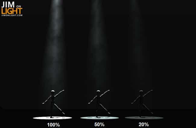 intensity-wyg-jimonlight