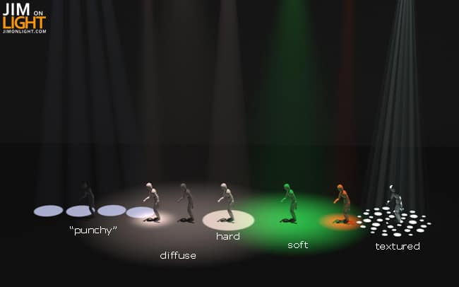light-qualities-jimonlight