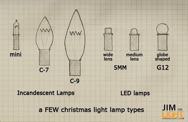 lamps-jimonlight-christmas-lights