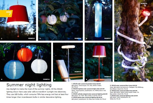 Ikea-solar-powered-lighting-2010