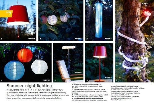 Ikea's NEW Solar Lighting – I Hope It's Better Than Their OLD Solar Lighting