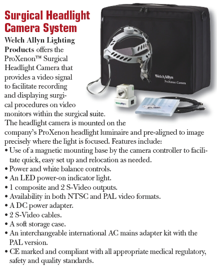 An LED Surgical Headlight Camera System?