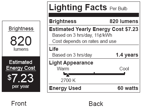 "What Do You Think About the New ""Lighting Facts"" Labels?"
