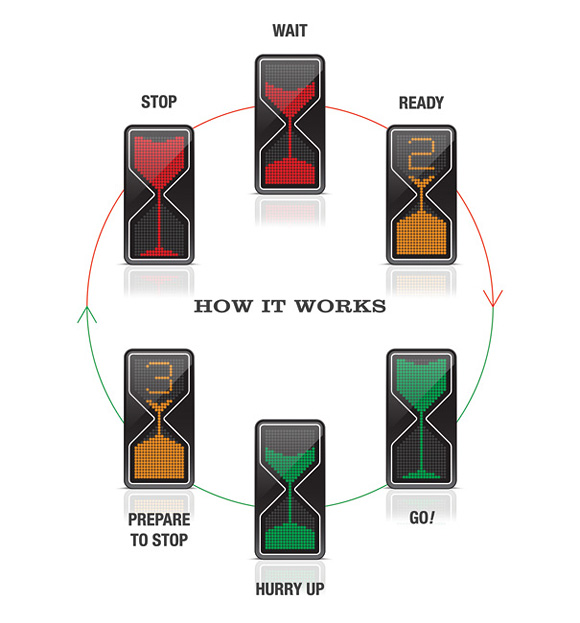 Hourglass LED Traffic Light?  Awesome!