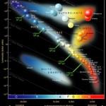 Hertzsprung-russel_Detail