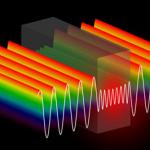 laser-absorption