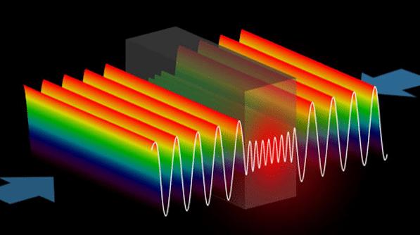 Laser absorption