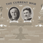 the-current-war-thomasedison-com