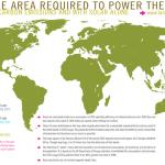 solar-power-for-powering-the-world