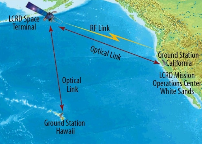 NASA-space-laser