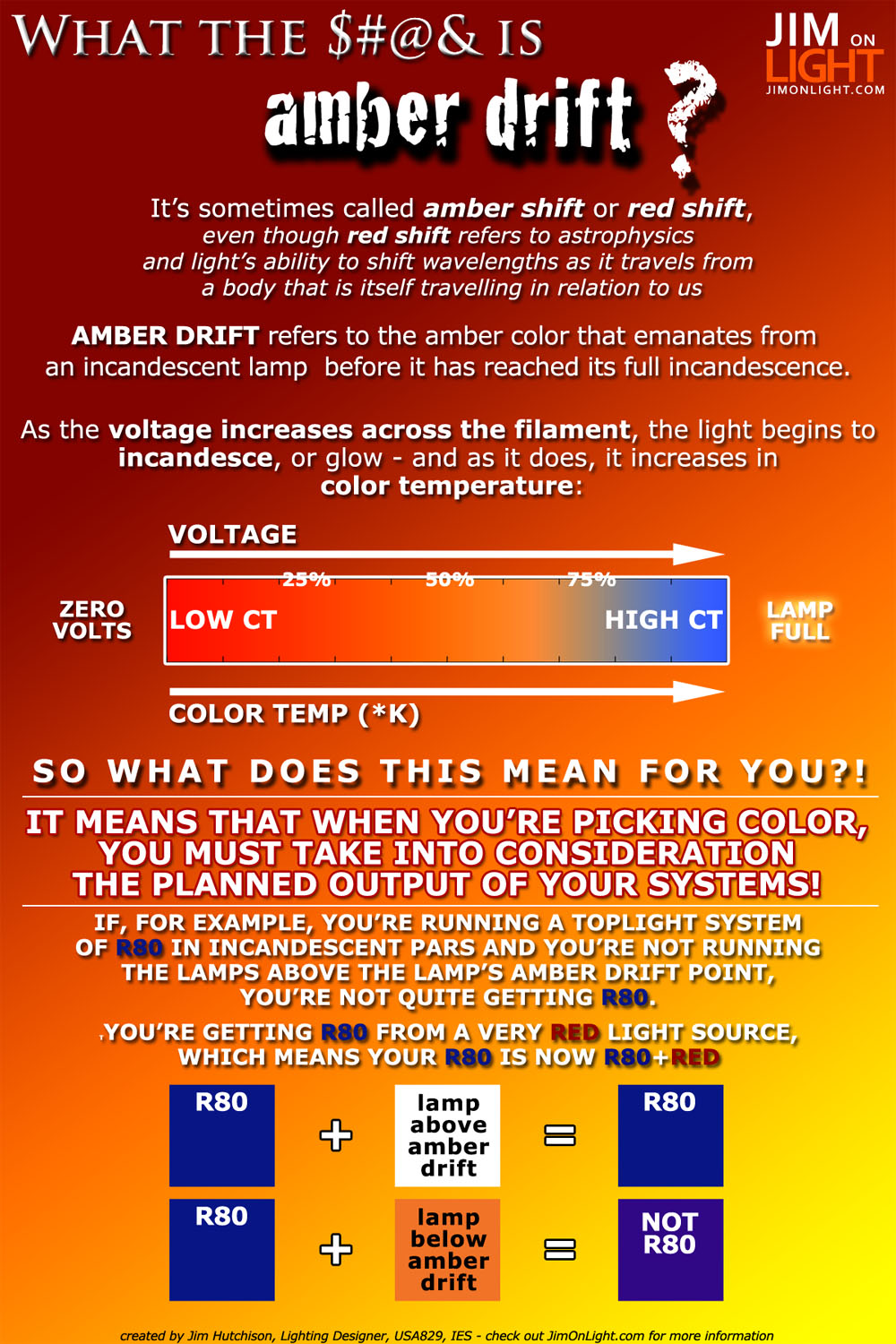 amber-drift-infographic-jimonlight
