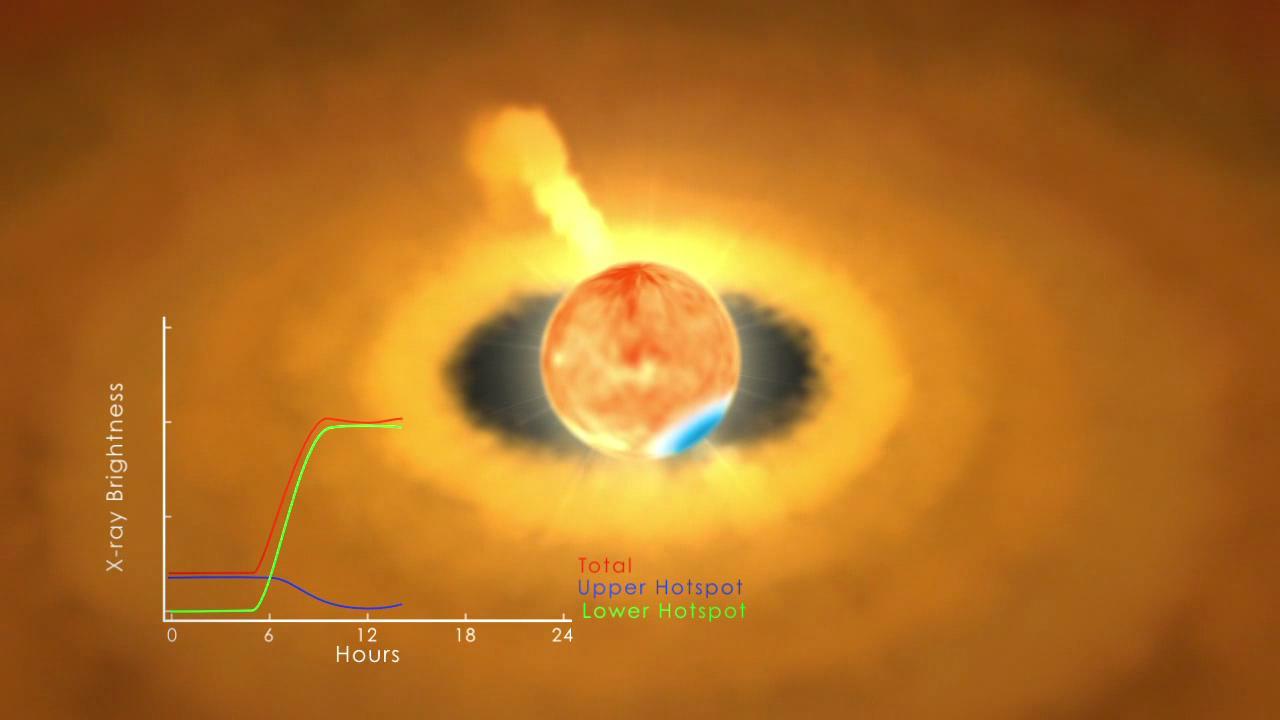 The Heartbeat of a Sun-Like Star in Infancy