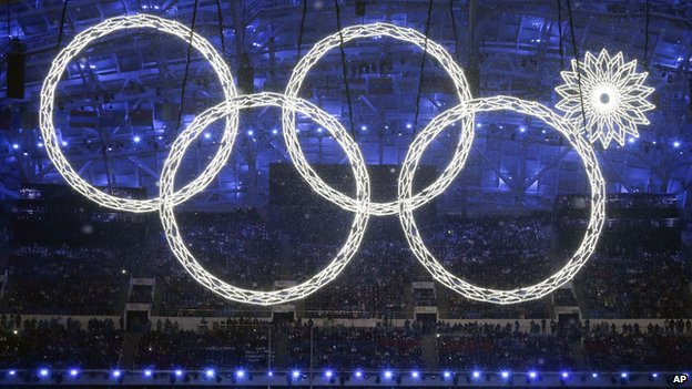 SOCHI OUCHIE – Far Right Olympic Ring Afraid to Come Out of Russian Closet